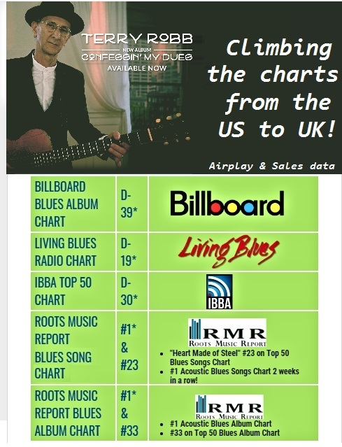 Terry Robb US to UK Data Chart 2.jpg