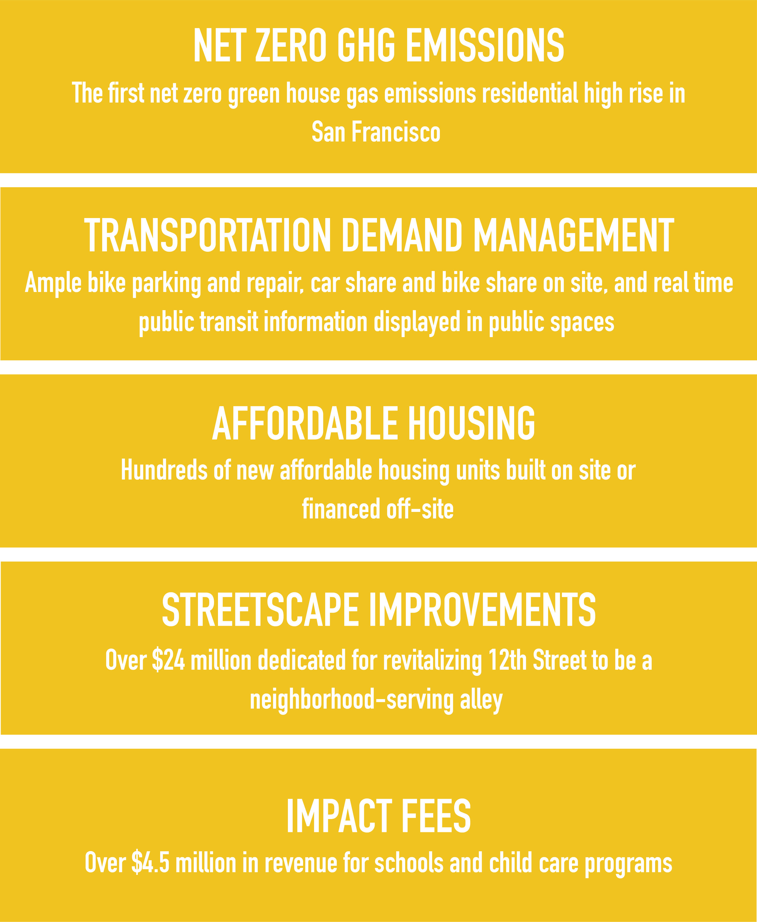 Sustainability Stats-07.jpg