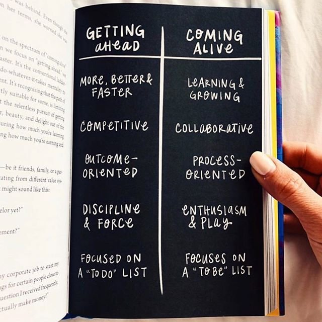 "We couldn't be happier for our sweet friend and BLOOM Alum speaker @heyamberrae who released her new book Choose Wonder over Worry, it's a game changer. We highly recommend you get it!! Here's some of her notes and that photo is a page from the book. // #Repost @heyamberrae ・・・ I keep this page of my book close to my heart, reminding my high-achieving self that the point of any goal is expansion, growth, and walking deeper into truth. ⠀⠀⠀⠀⠀⠀⠀⠀⠀ ⠀⠀⠀⠀⠀⠀⠀⠀⠀ My favorite part is the last line: focuses on a ""to-be"" list. I find it so much more powerful to ask myself, ""Who must I BE today to realize what I desire?"" instead of only asking, ""What do I want to do and accomplish today?"" It is my way of BEING that influences what and how I DO. ✨ ⠀⠀⠀⠀⠀⠀⠀⠀⠀ ⠀⠀⠀⠀⠀⠀⠀⠀⠀⠀ 📖 This is Page 97 of my book, Choose Wonder Over Worry. Grab your copy at the link in my bio 👉🏼 @heyamberrae + swipe right for a gorg book photo captured by @okaybynoon  #ChooseWonder"