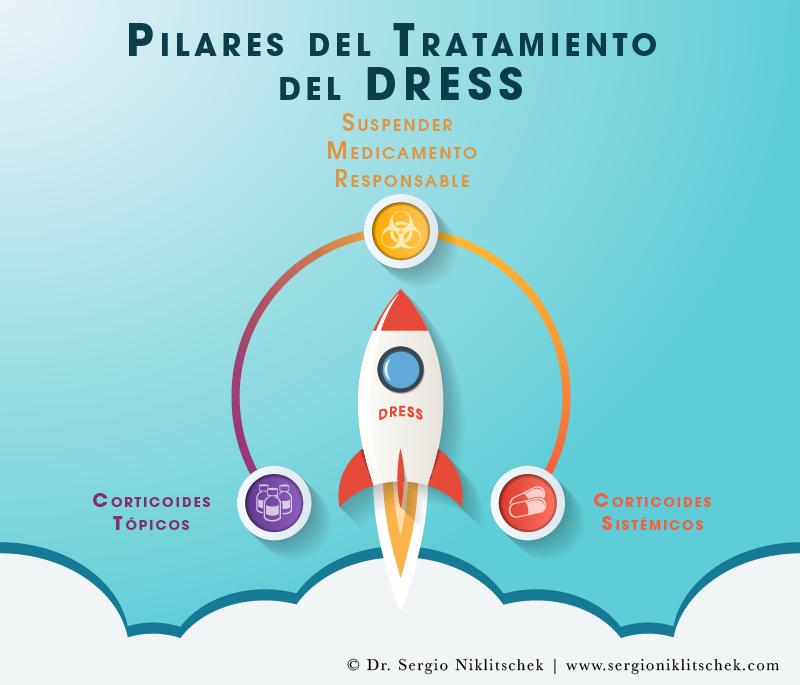 DRESS Tratamiento