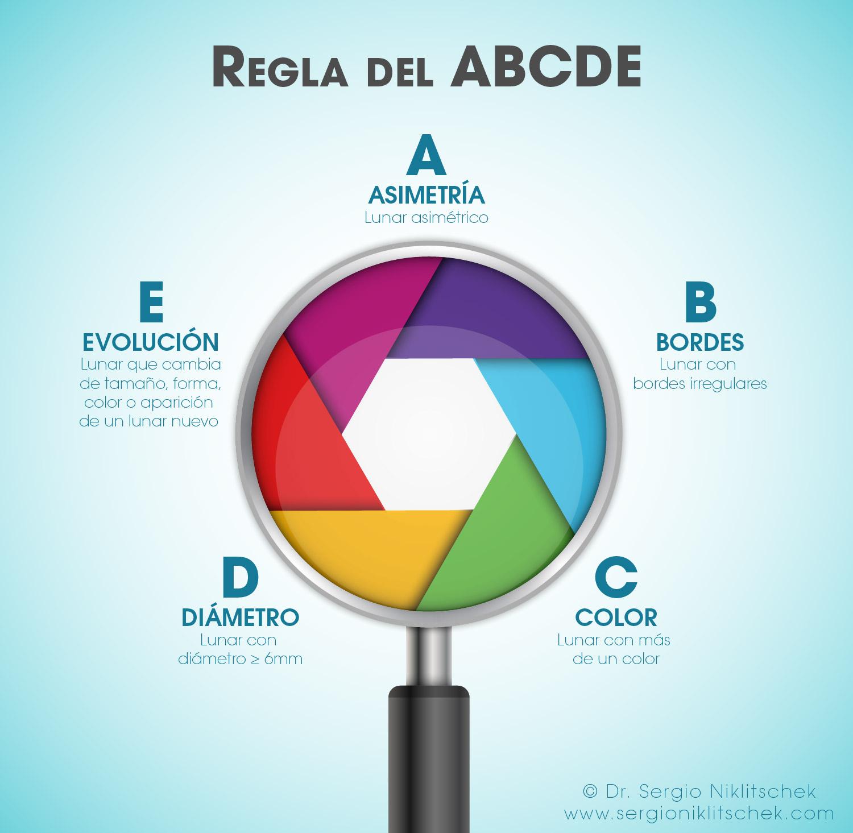 Melanoma Regla del ABCDE