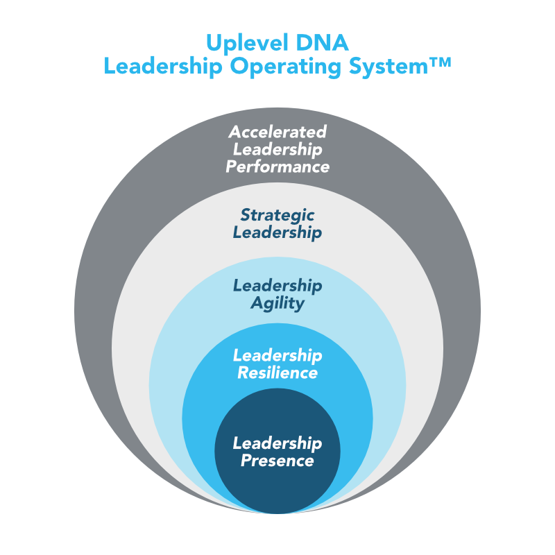 Leadership_Operating_System_Graphic_Final.png