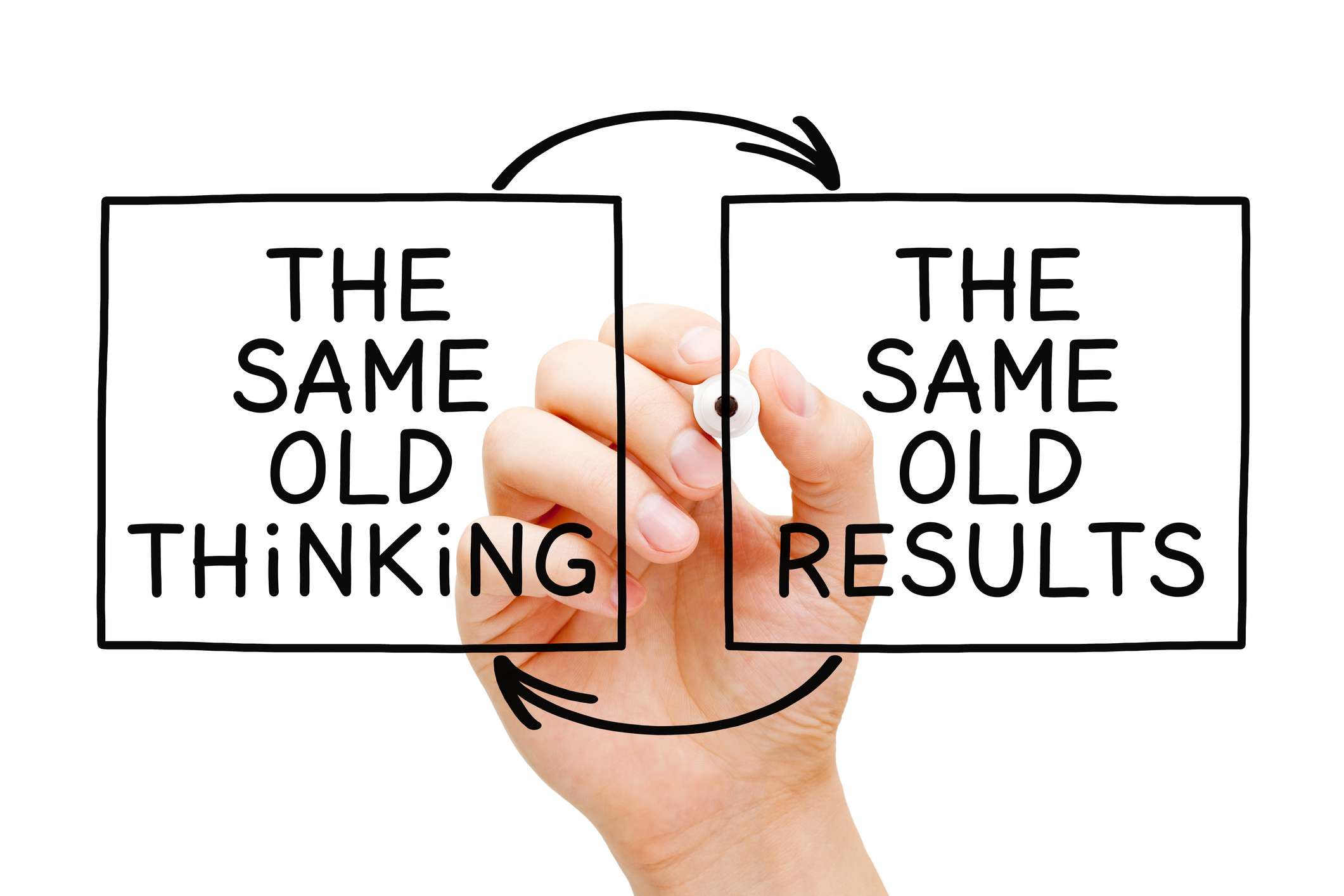 The-Same-Old-Thinking-The-Same-Old-Results-962701842_2125x1416.jpeg