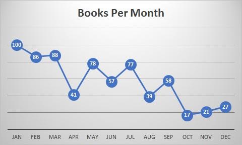 books per month.jpg