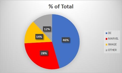 percent of total.jpg
