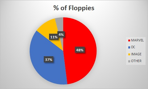 percent of floppies.jpg