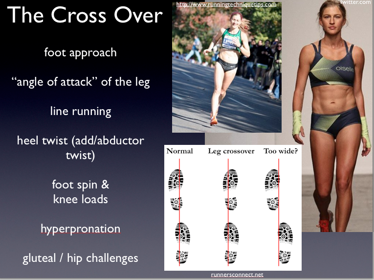 "The Cross Over Gait   Did you miss our teleseminar presentation on this topic last night on  www.onlinece.com  ?   Here is a sample of one of our slides.  The cross over gait is potentially a real problem for some. The question is always, how much cross over (running or walking) is too much for a client ? When does it need corrected ? Does it need corrected ? Leave it alone ?  We answered these hard questions in our teleseminar.     Lucky for you  www.onlineCE.com  recorded it so you can take the class anytime !  (just give them a few days to process the recording).    As you can see from just this slide here, we looked at many aspects of the cross over. But we also discussed STEP WIDTH, lateral compartment weakness and tightness as coexisting pathology, and so much more.  Stay tuned, we will be recording this program into an extended and more in depth course for you all in a video format with course notes and more and then have it for you on our  Payloadz website (which you can access here for our present offerings).    In the mean time, consider looking for these ""Big 6"" and when you see them co-existing you might want to look for a cross over pattern in your client, it just might be there sometimes.    - weak gluteus medius     - weak TVA and obliques     - weak adductors     - weak medial quadriceps     - weak tibialis posterior     - excessive foot pronation      Shawn and Ivo, The Gait Guys"