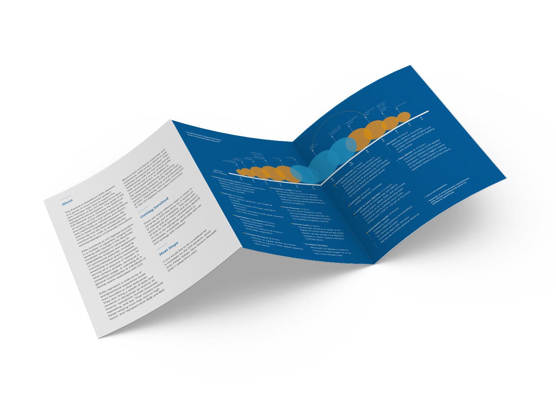 UCI-TriFold-Interior.jpg