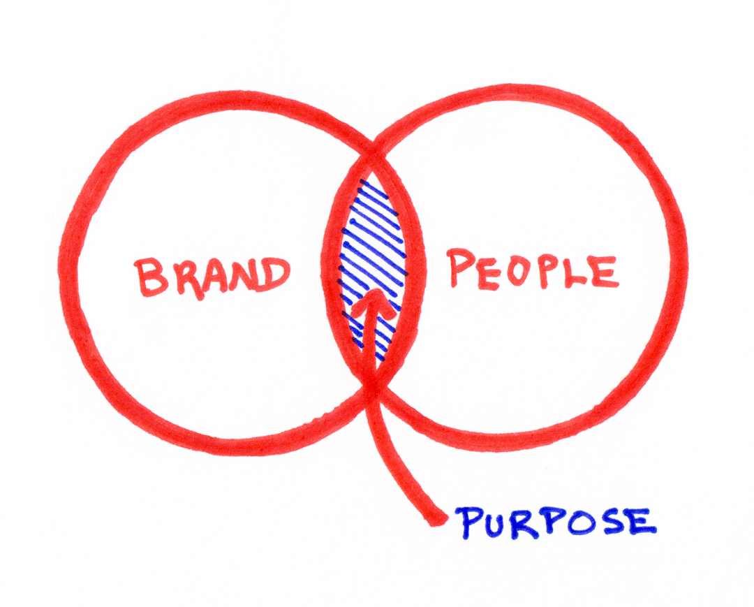 Purpose - Hand Sketch.jpg