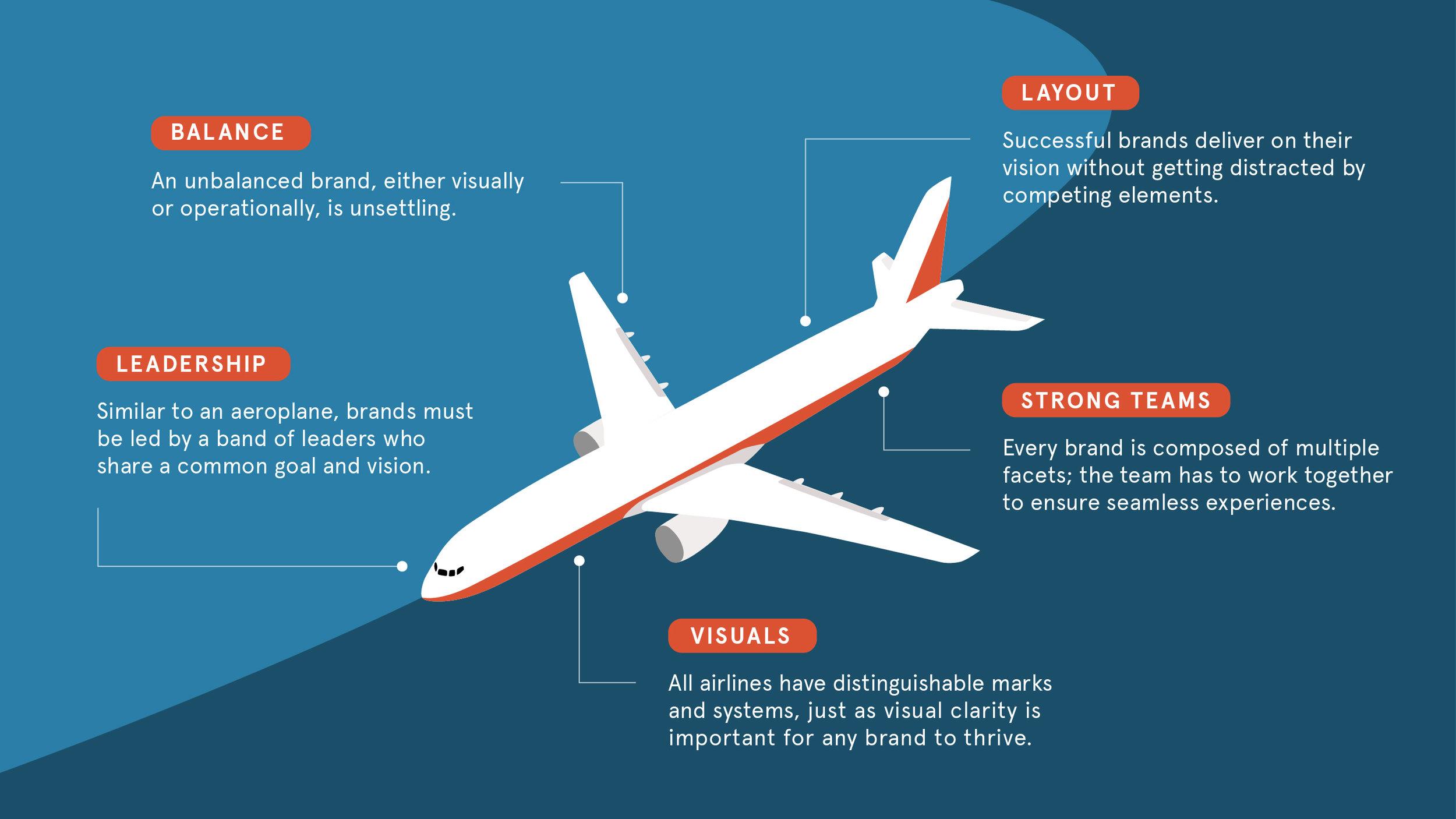 Airplane Infographics.jpg