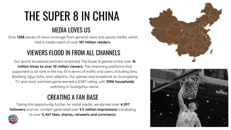 The Super 8 Basketball Macau League.png