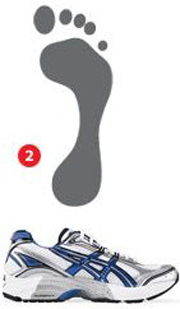 For feet with normal arches:  Choose a shoe with equal amounts of stability and cushioning to help absorb shock.
