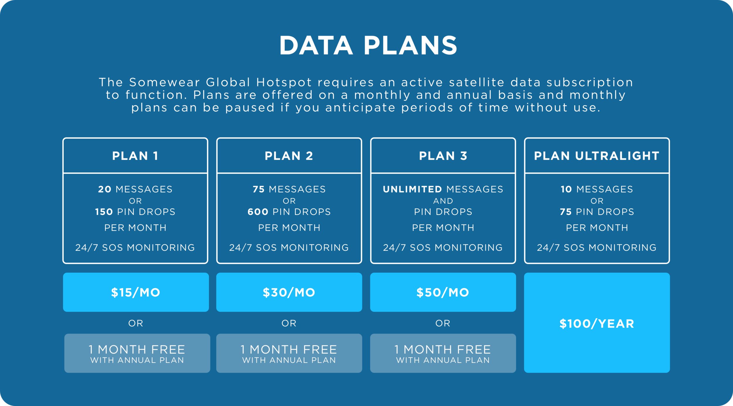 data-plans_031919.png