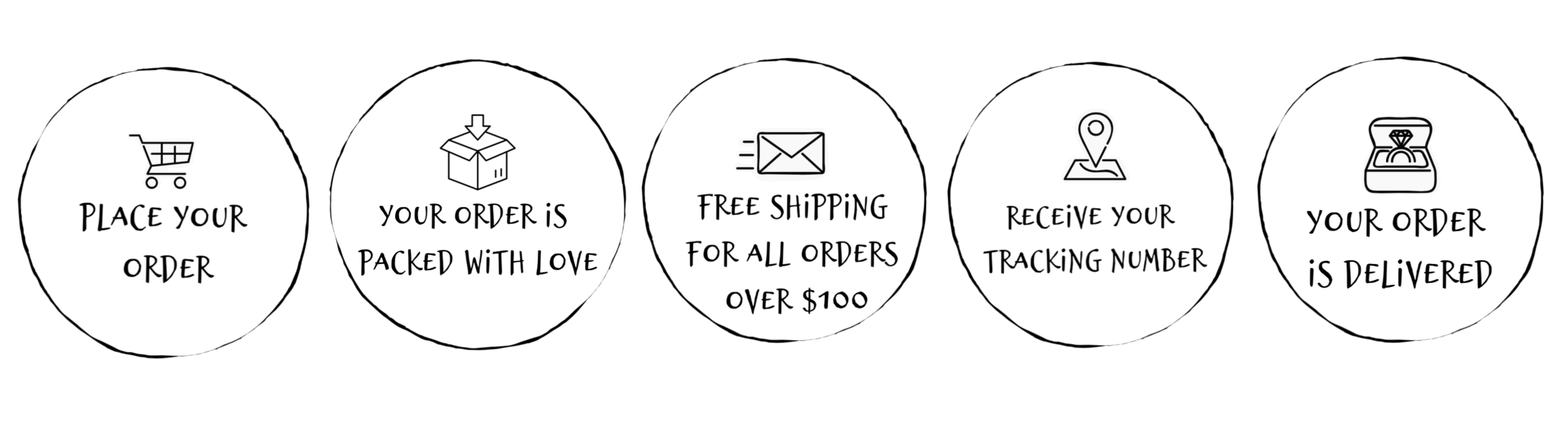 Skullptress jewelry shipping policy