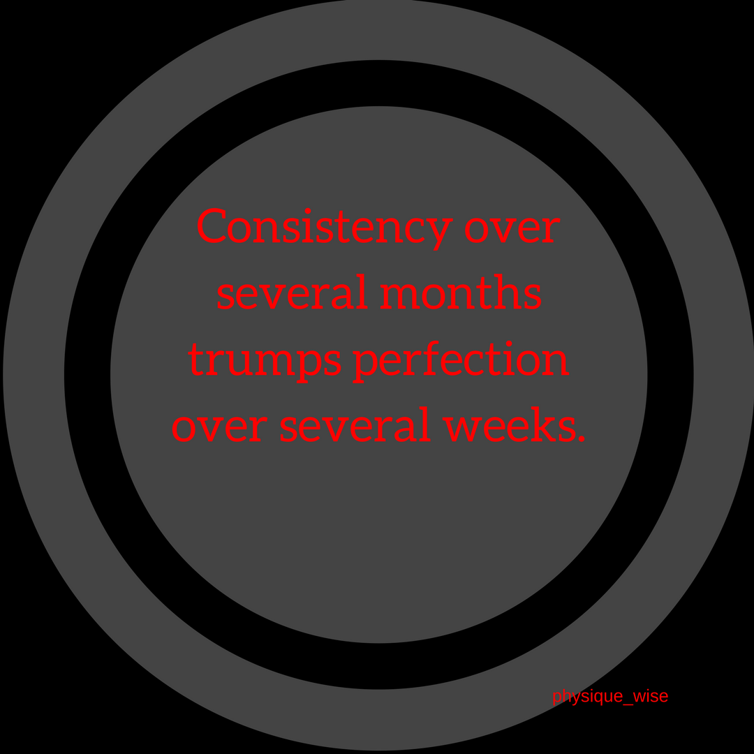 Consistency over several months trumps perfection over several weeks..png