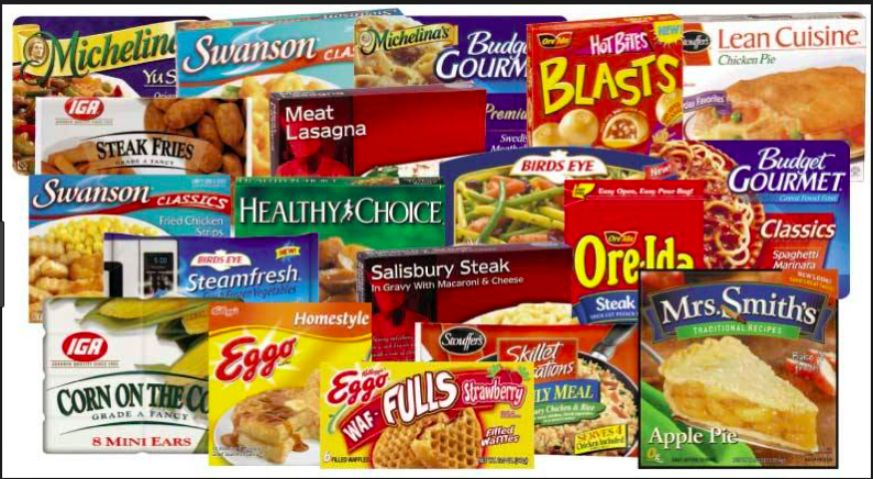 Examples of ultra-processed foods