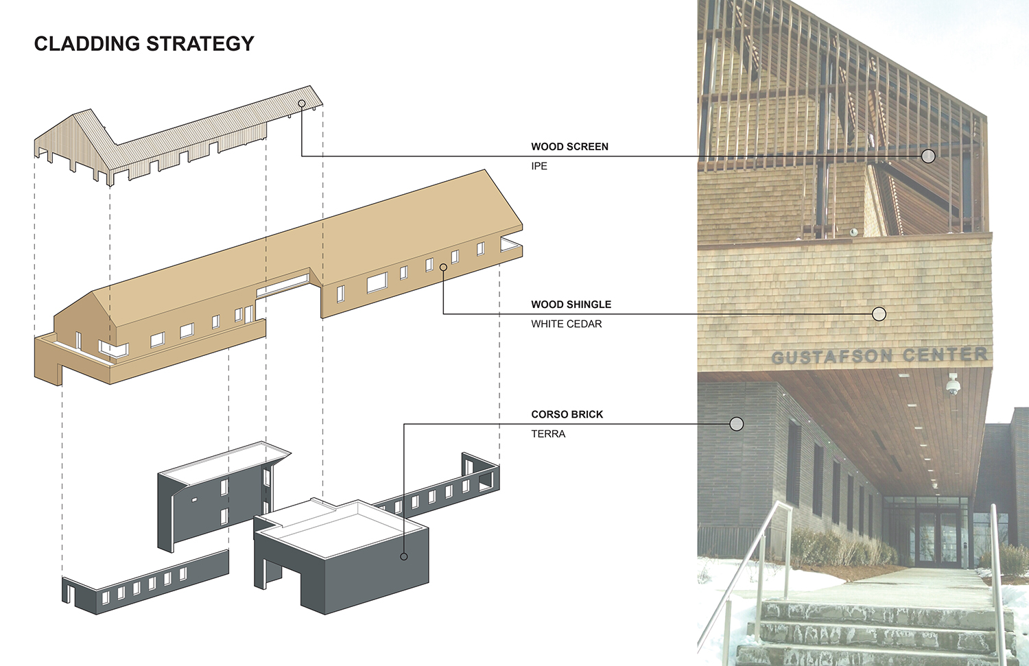 03-Gustafson-Cladding Strategy.jpg