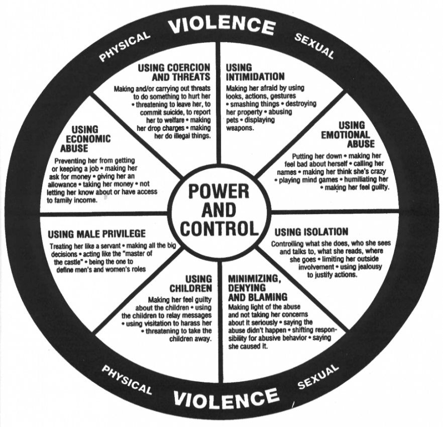 The Duluth Model via  TheDuluthModel .org