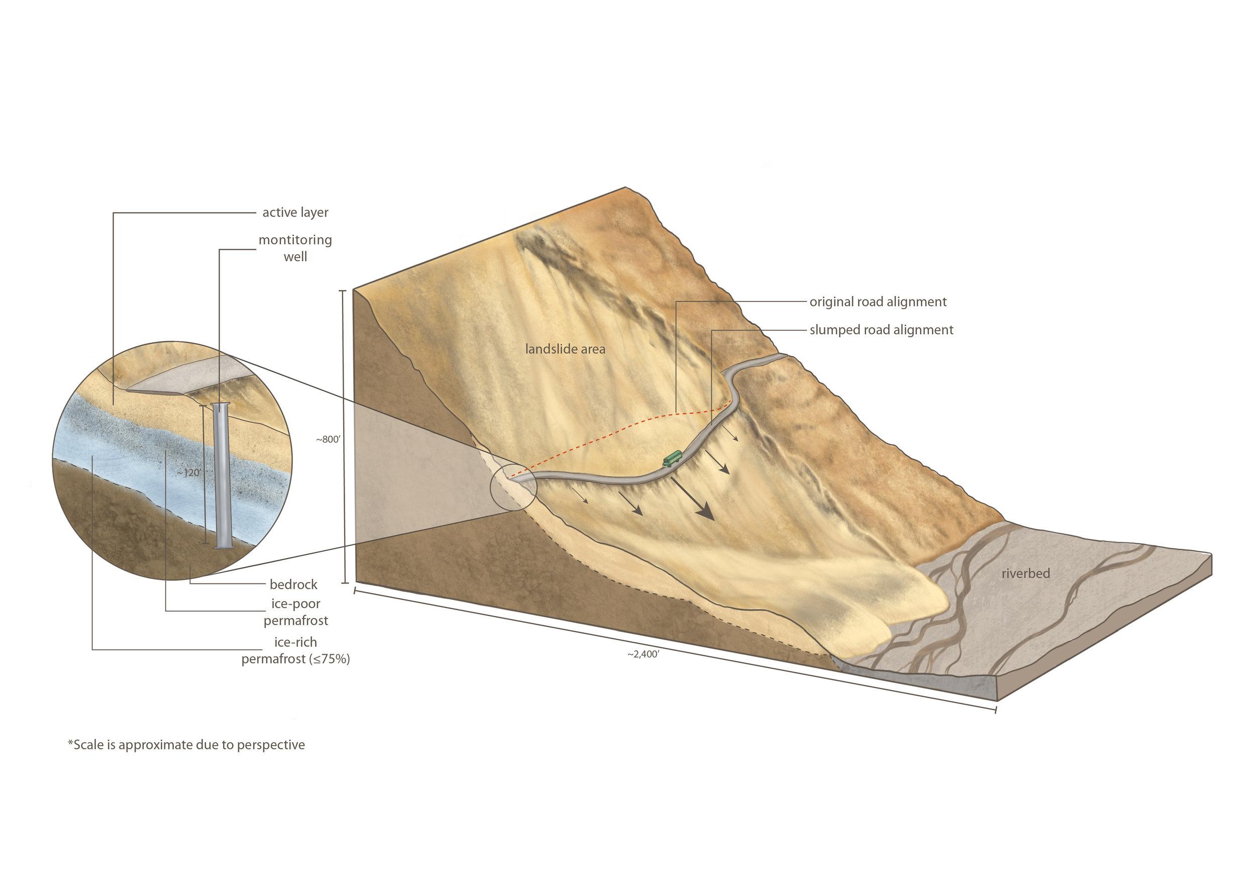Polychrome Basin Pretty Rocks Landslide