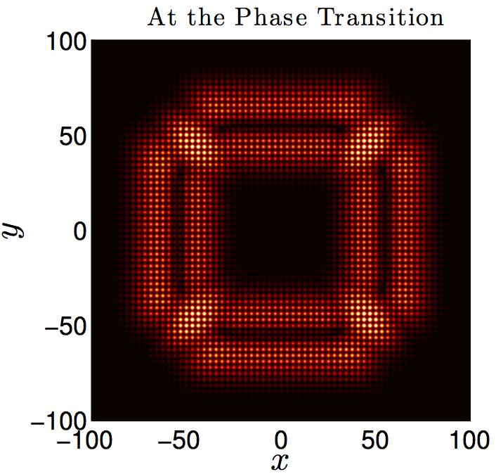 Pyramid Diffraction in 2D PT-symmetry lattice.