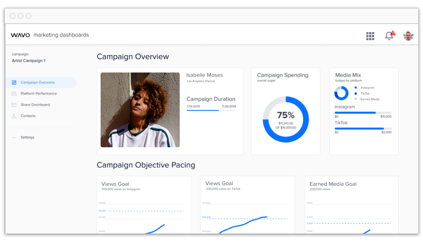 Understand influencer impact - See which influencers and content are driving campaign goals within a simple analytics dashboard. Measure earned media and viewer sentiment for deeper insights.