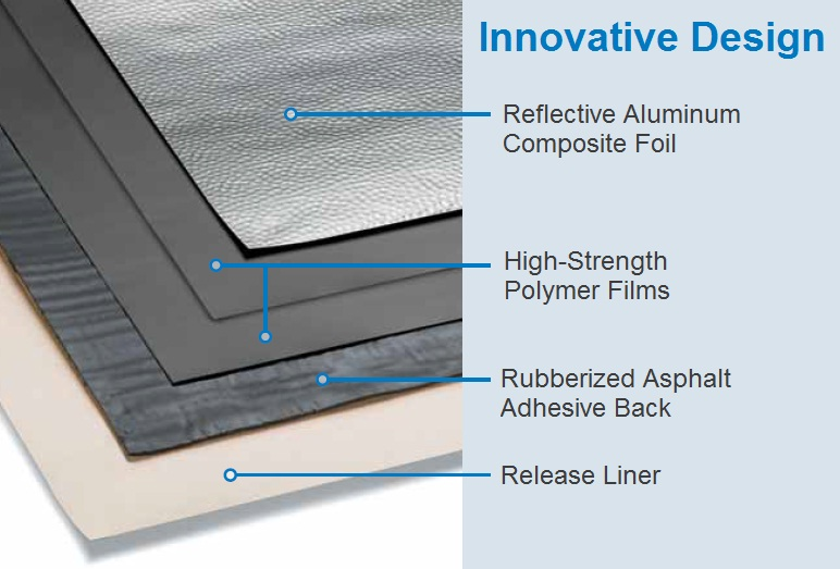 The unique construction of Peel & Seal® offers a tough, durable membrane that is reinforced for excellent tear resistance.