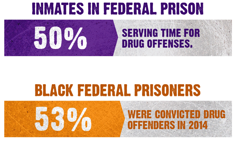 Graphic_Inmates_2.jpg