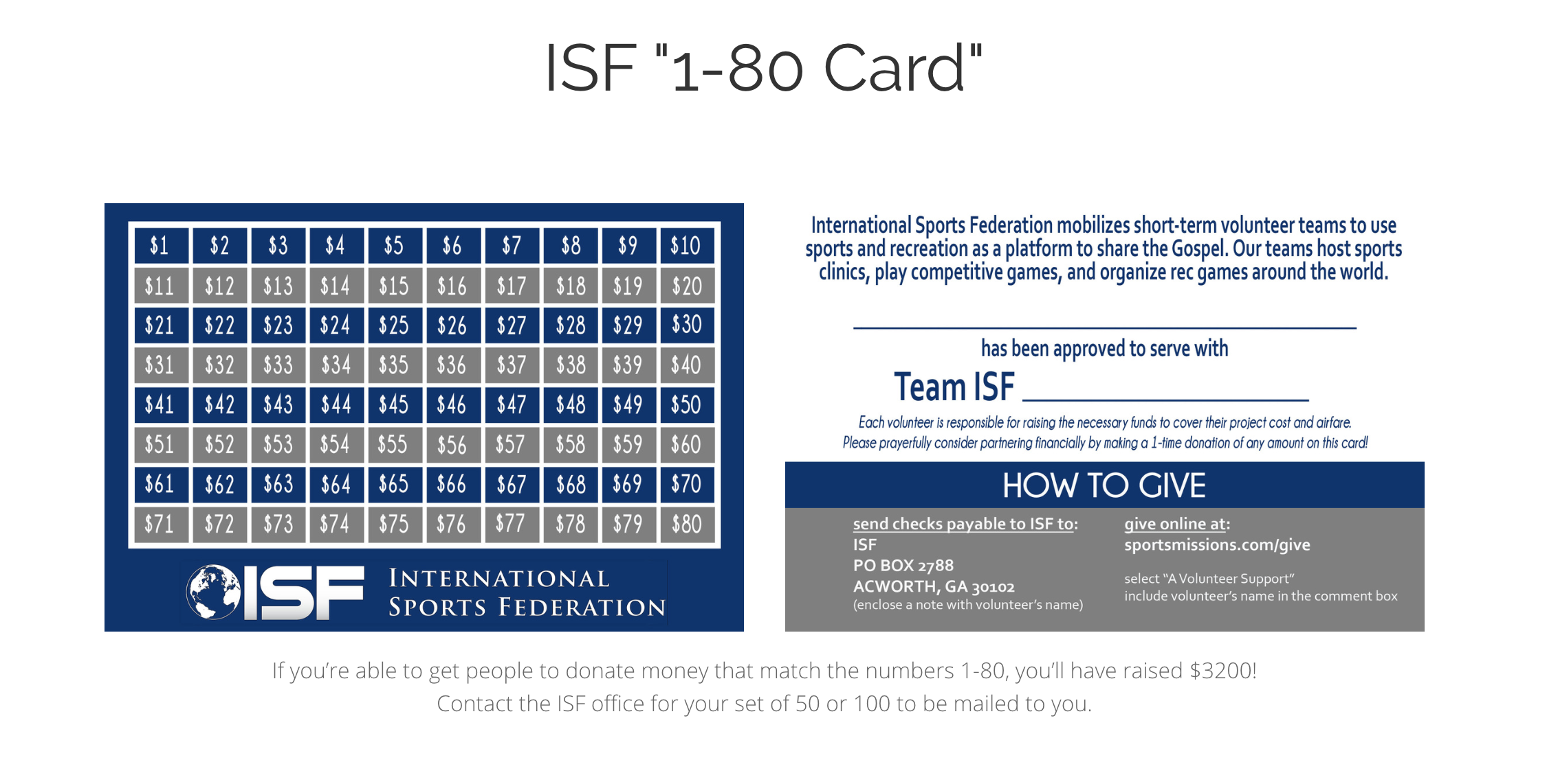 This is one of the most successful tools we have ever used at ISF, take a look..