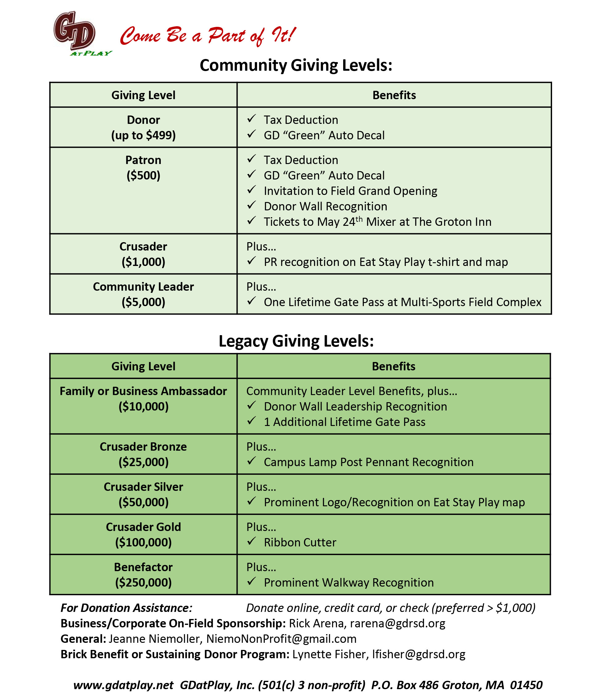 GD at Play General Donor Card 2-5-18-2.jpg