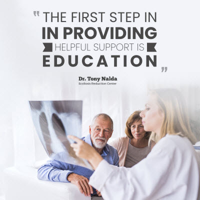 The first step in providing helpful support is education.