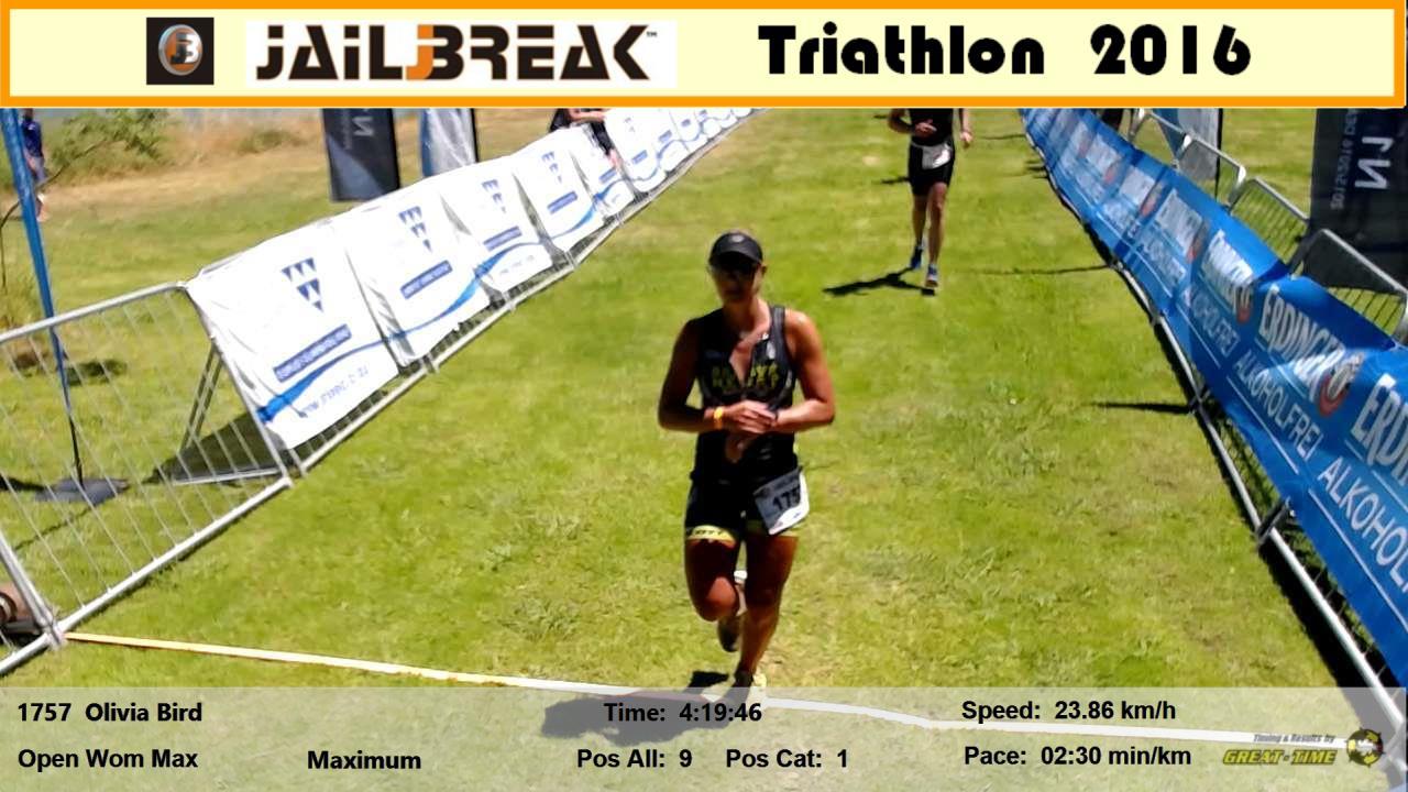 JAIL break Half Ironman december 2016 - south africa