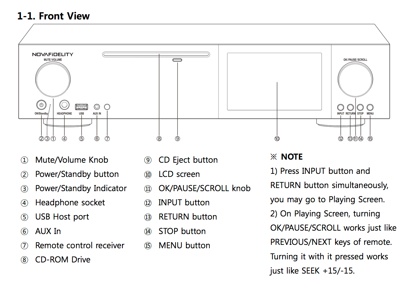 X40 FRONT INPUTS/OUTPUTS