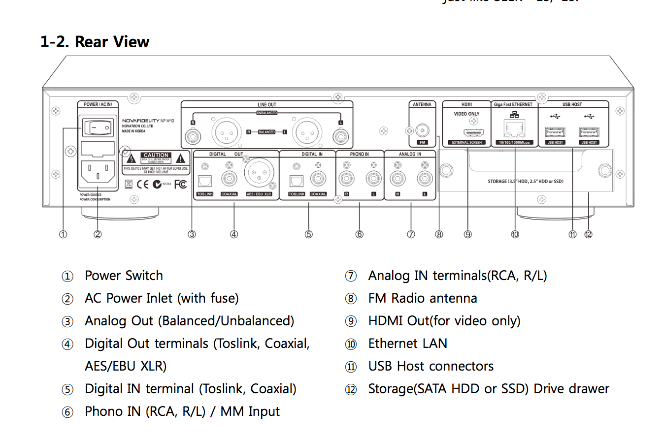 X40 REAR INPUTS/OUTPUTS