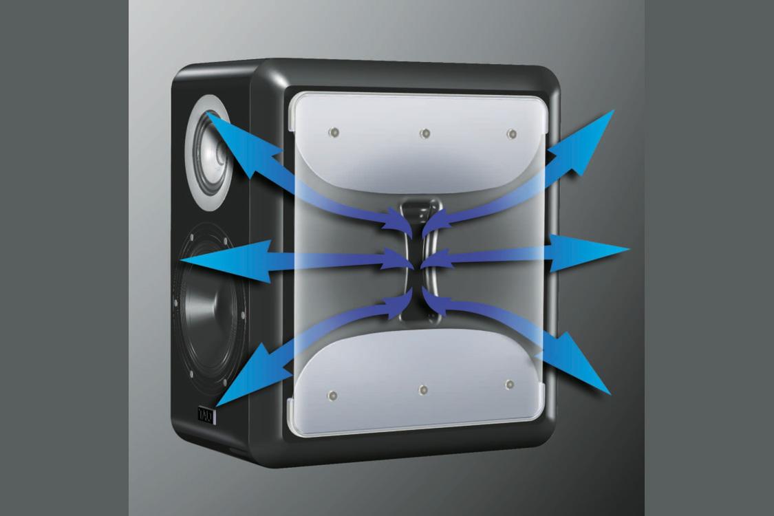 Bi-Directional Aero-Dynamic Slot Port