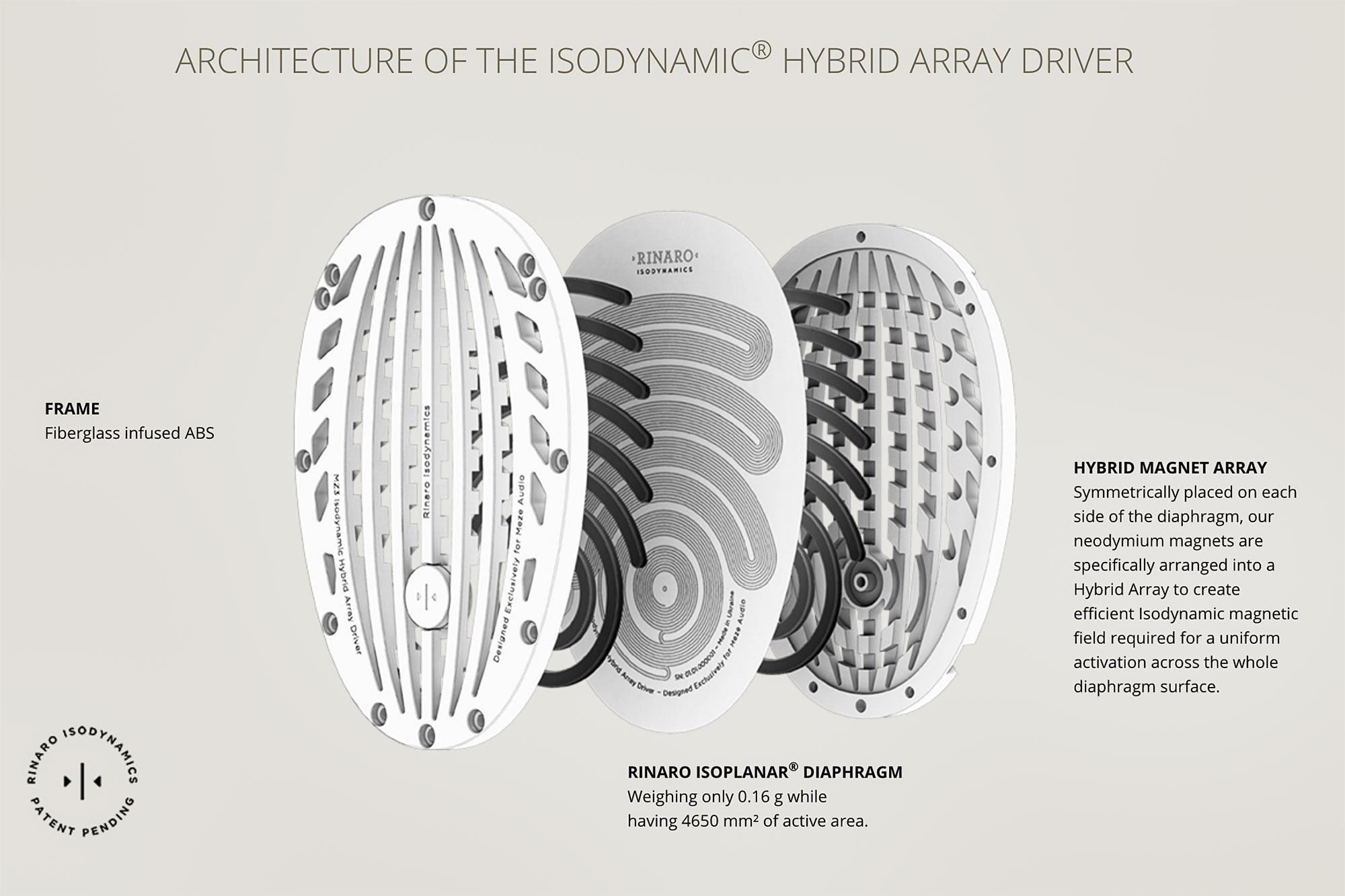 meze-empyrean-isodynamic-hybrid-array-driver.jpg