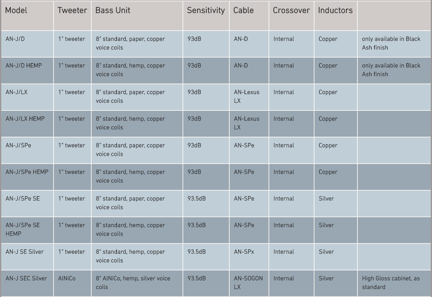 audio-note-an-j-speaker-specifications.jpg