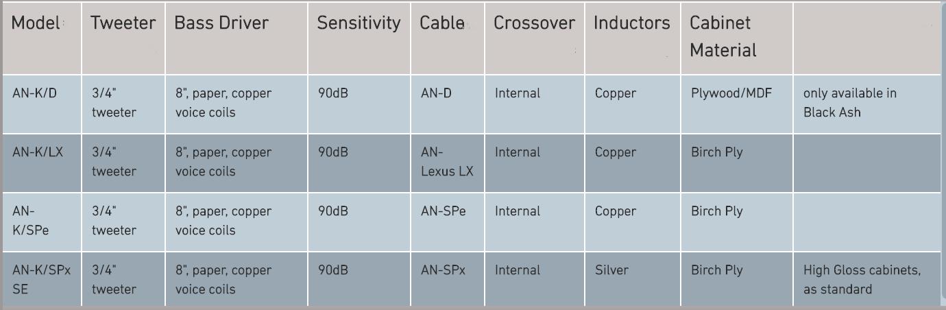 audio-note-an-k-speaker-specifications.jpg