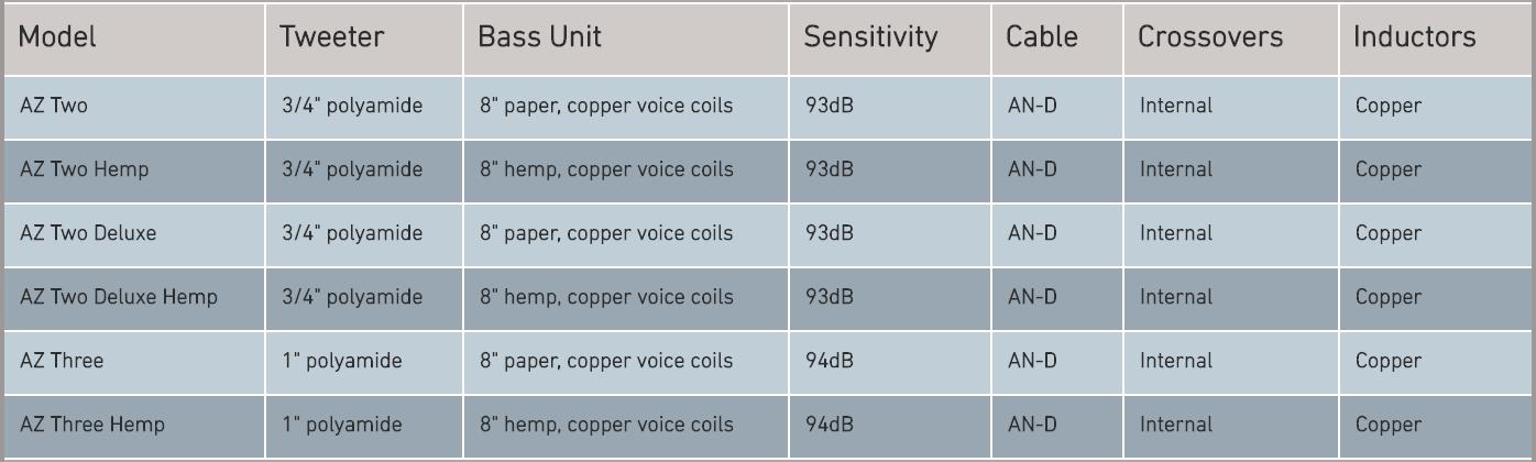 audio-note-an-az-speaker-specifications.jpg
