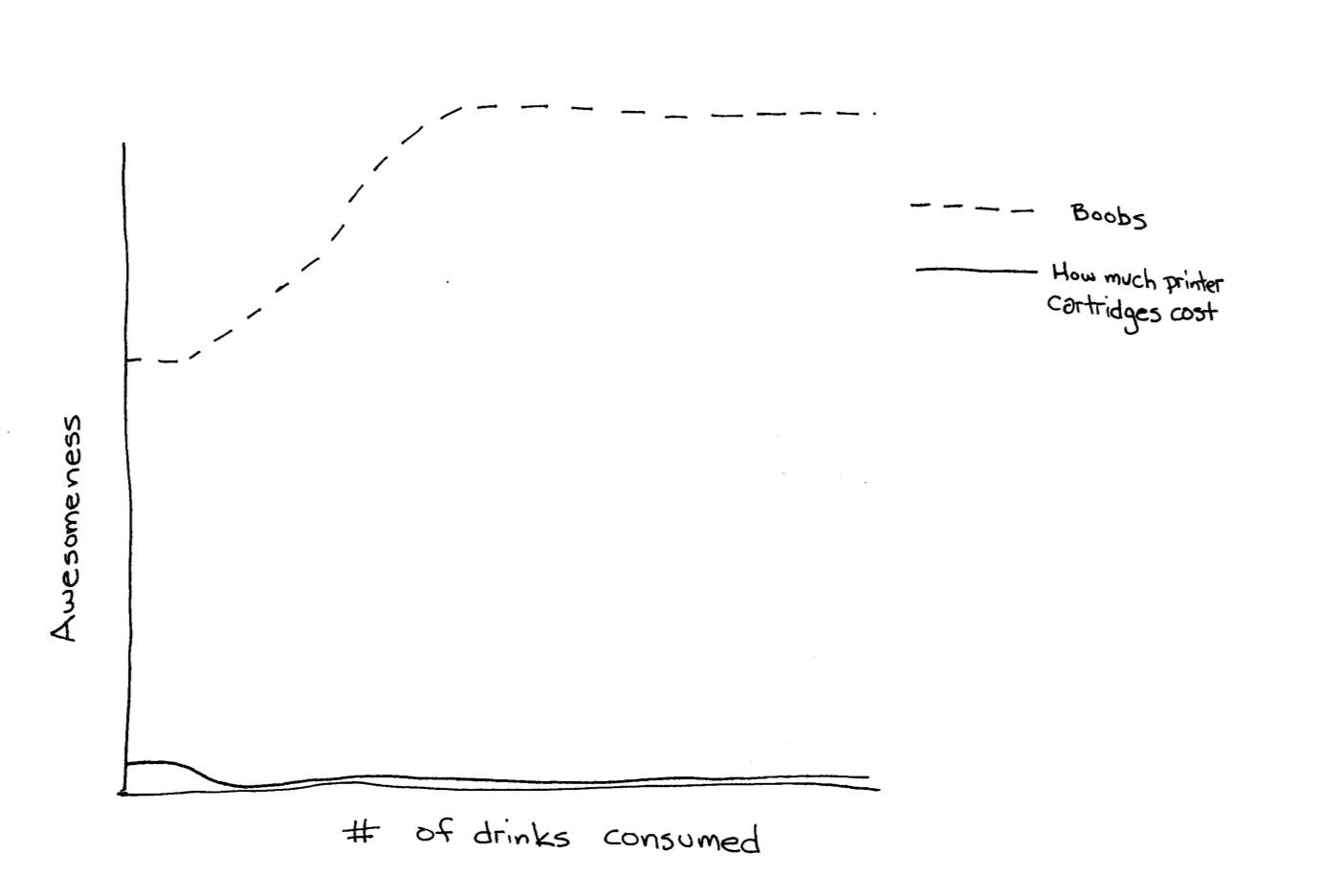 awesomenessgraph.jpg