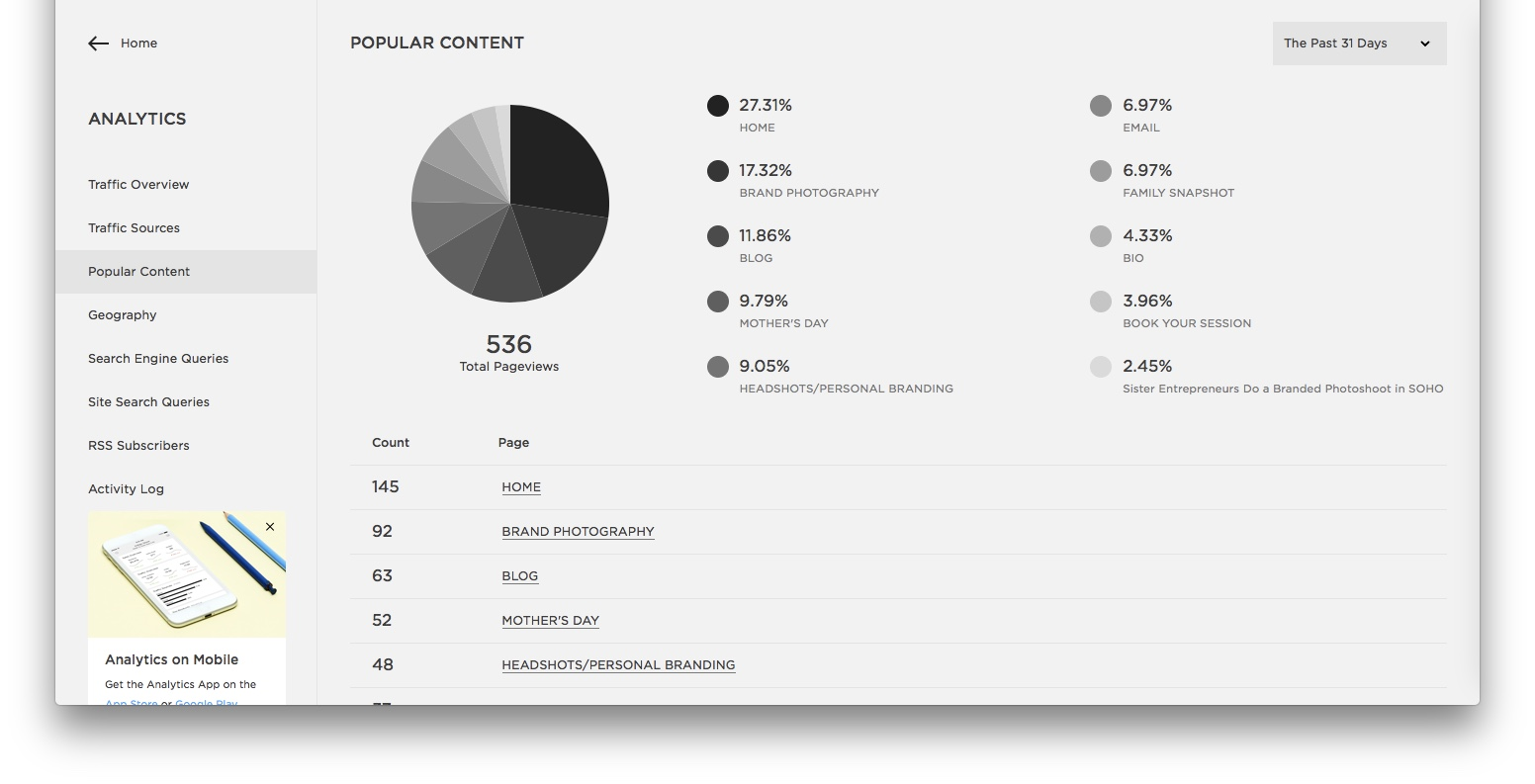 Luba Grosman Popular Content After.jpg