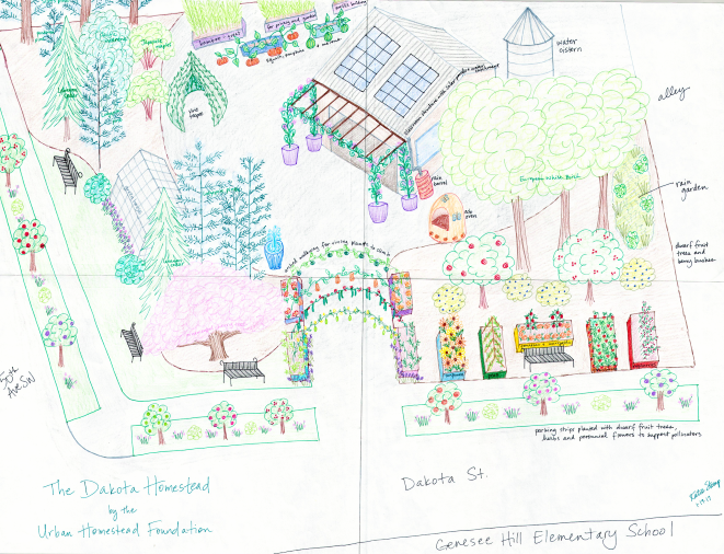 Our proposed vision for the Dakota Homestead - save the trees, add demonstration gardens with fruit, vegetables, flowers and herbs throughout the property, rain garden, fruit orchard, workshop on the gravel pad, park benches, outdoor cob oven, water catchment and solar systems, greenhouse and space for all people to enjoy!