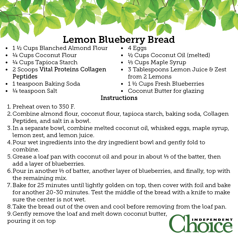 Lemon Blueberry Bread.png