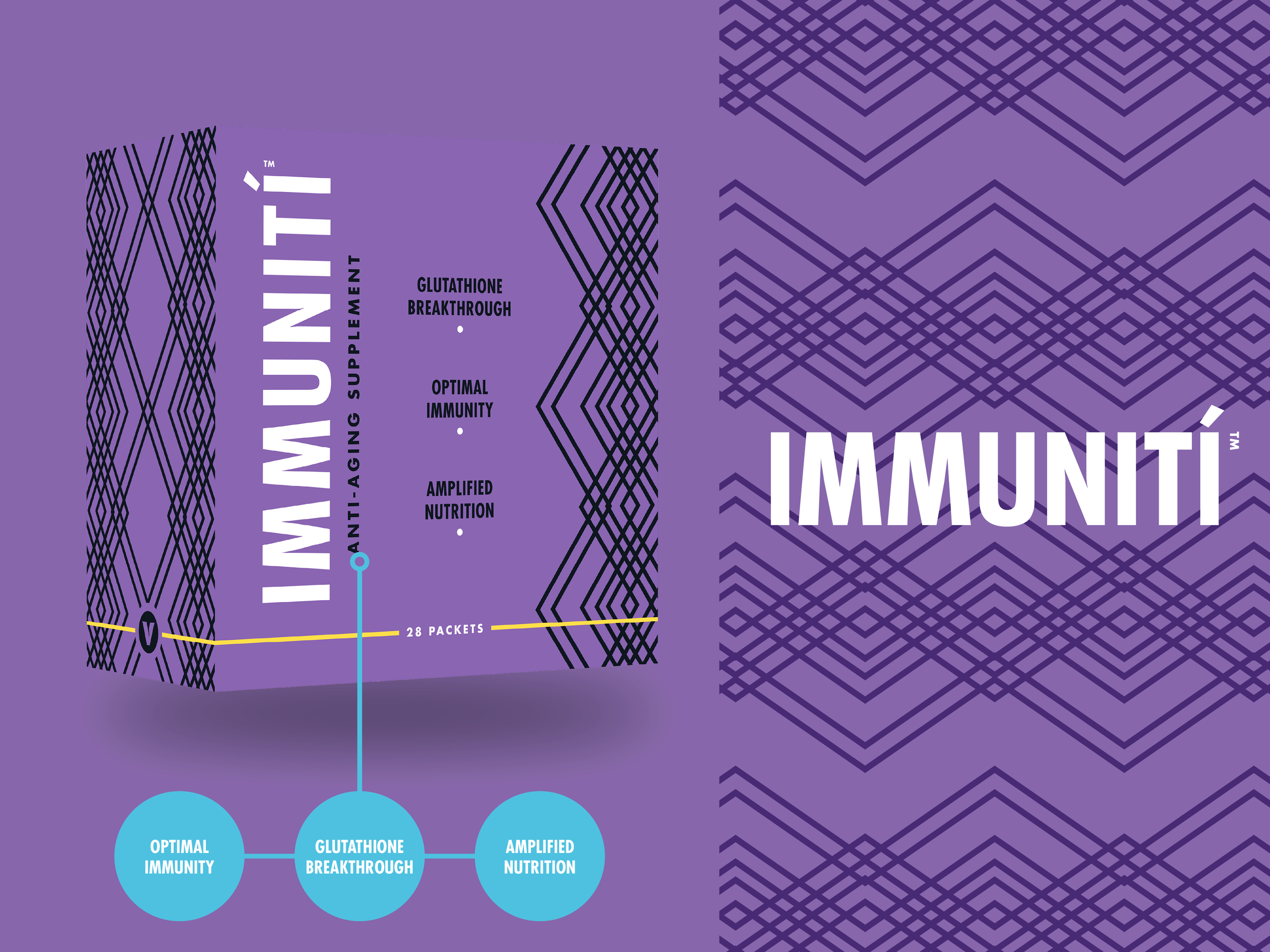 Product-Reveal_Shareable-IMMUNITI-1708.png