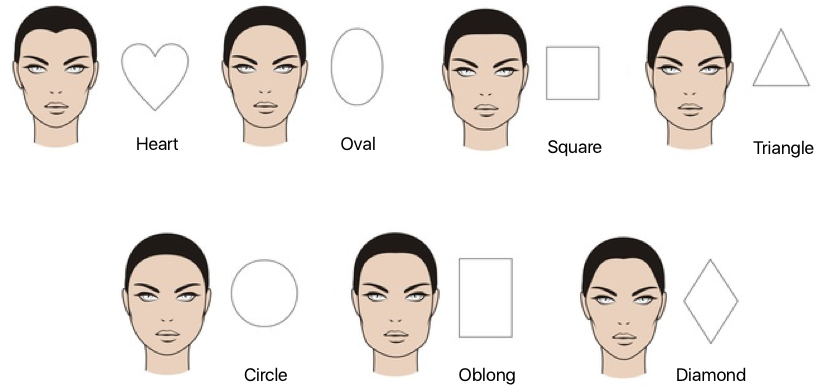 How To Style For Your Face Shape Hungry Wardrobe