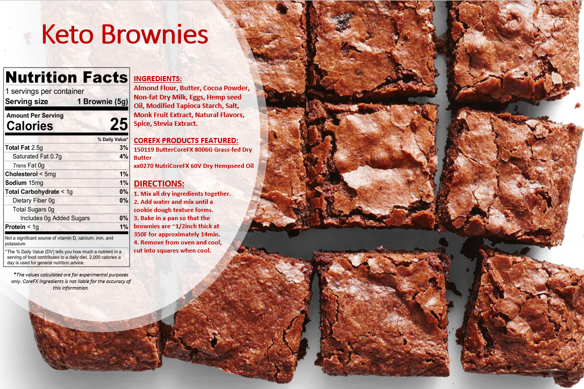 Keto Brownies.PNG