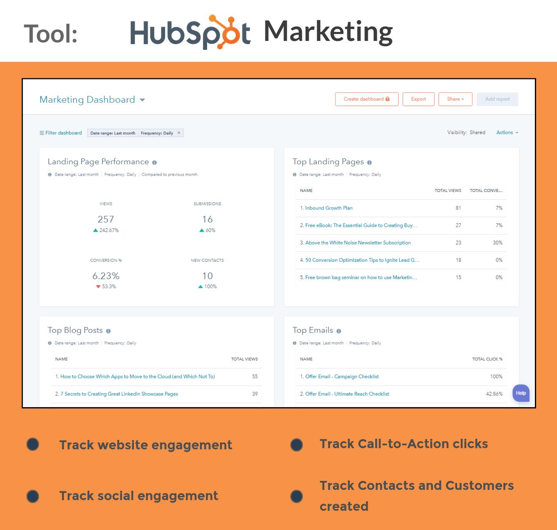 Pillar-Page-Tools-HubSpot-Marketing (2).png