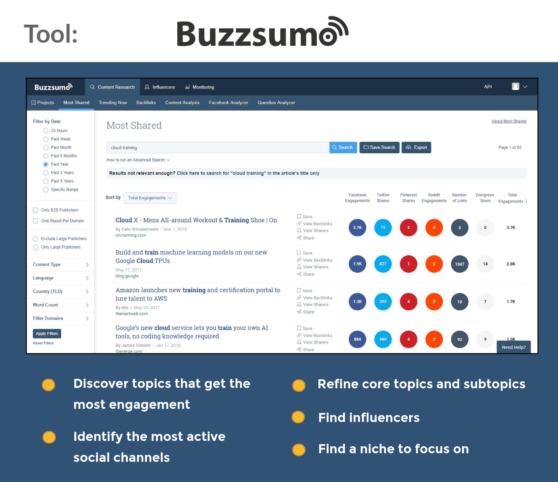 Pillar-Page-Tools-BuzzSumo (1).png