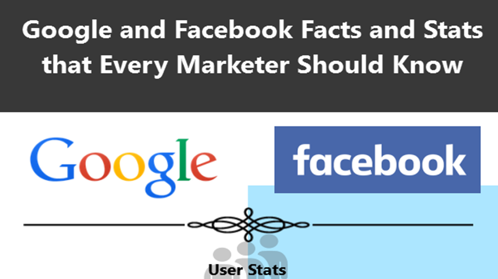 Google_and_Facebook_Facts_that_Every_Marketer_Should_Know_07-Ancor.png