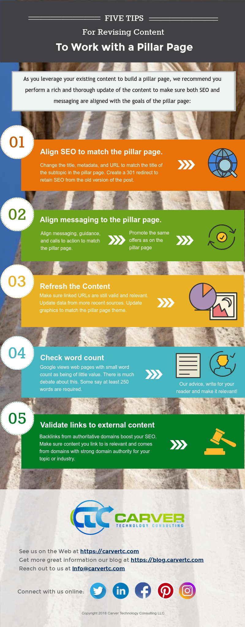 5-Tips-for-Revising-Content-for-use-with-a-Pillar-Page.jpg