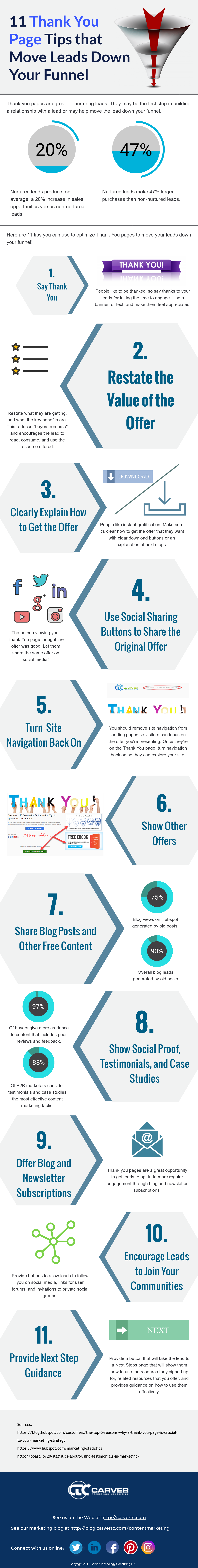 11-Thank-You-Page-Tips-that-Move-Leads-Down-Your-Funnel-HD.png